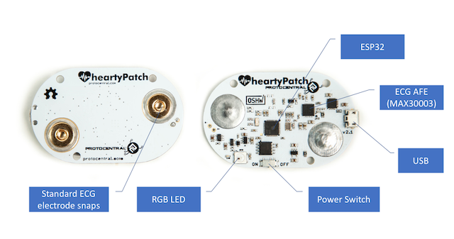HeartyPatch Parts